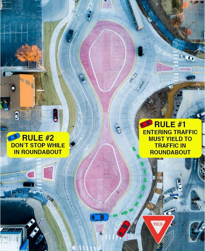 Yield to roundabout with image Opens in new window