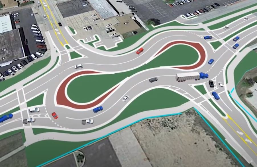 Roundabout Simulation Opens in new window